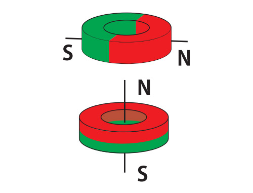 strong ring magnets Magnetization Side